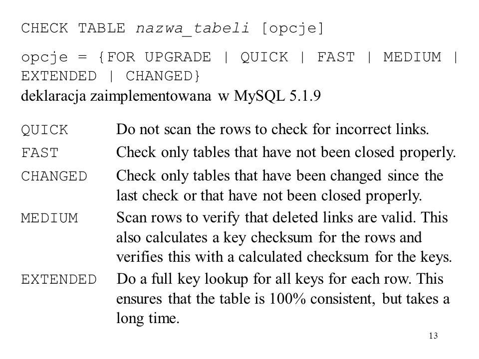 CHECK TABLE nazwa_tabeli [opcje]